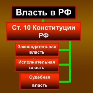 Органы власти Убинского