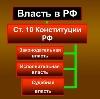 Органы власти в Убинском